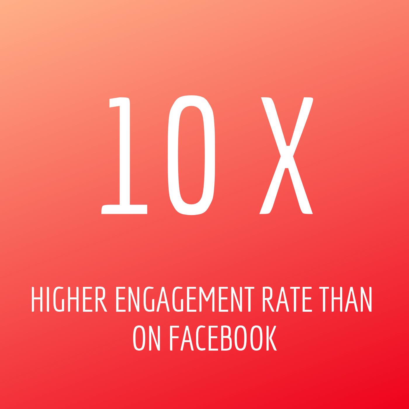 Instagram_Engagement-1