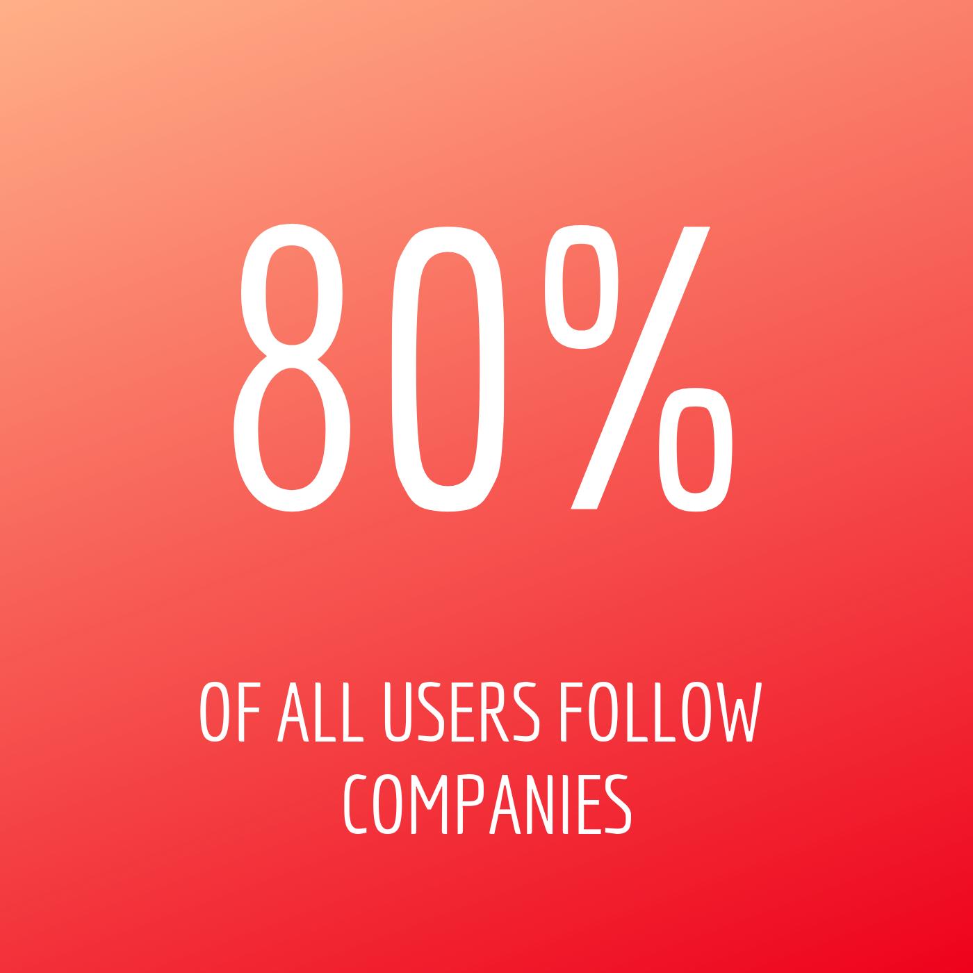 Instagram_Company_Follower